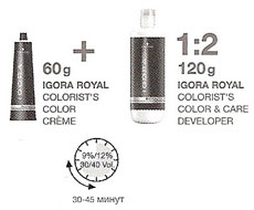 igora royal color creme